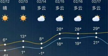 weather forecast china