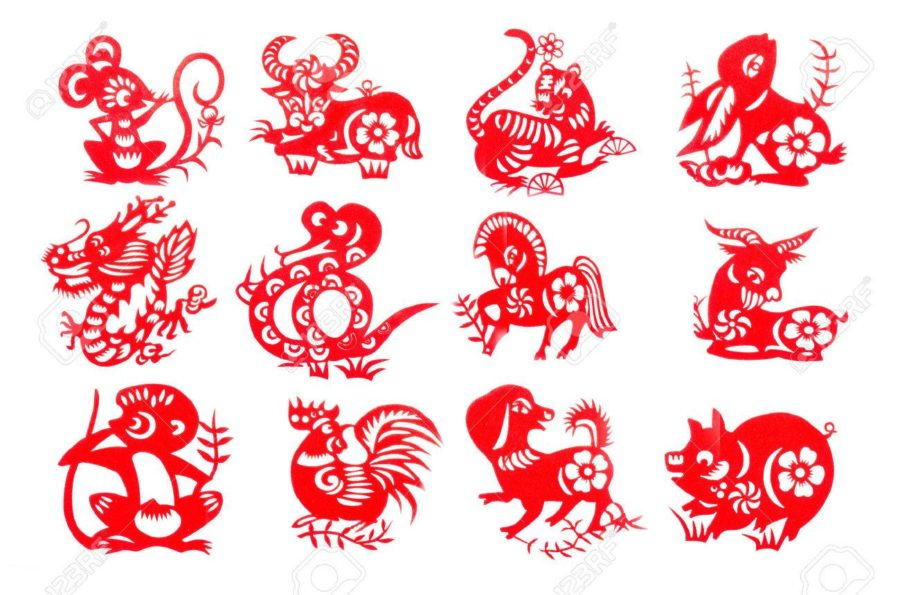 Chinese Zodiac vs Western Zodiac